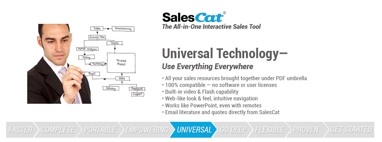 Universal Technology - use everything everywhere